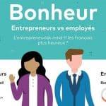 entrepreneur : quitter son job de salarié ?